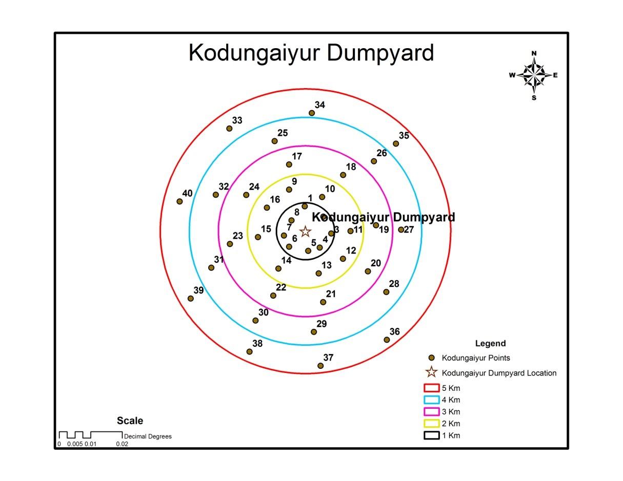 Kodungaiyur DumpYard
